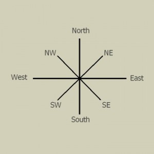 The East West System Is A Compass School Feng Shui Part