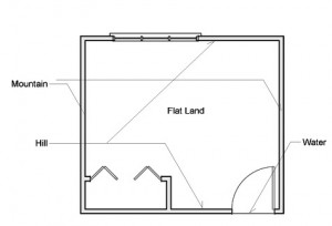 Basic plan of a room
